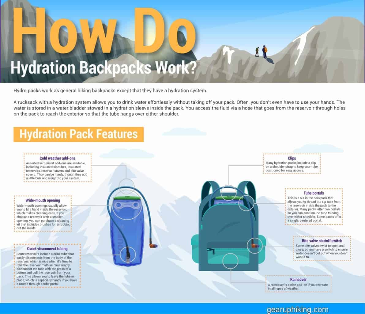 hydration packs infographic