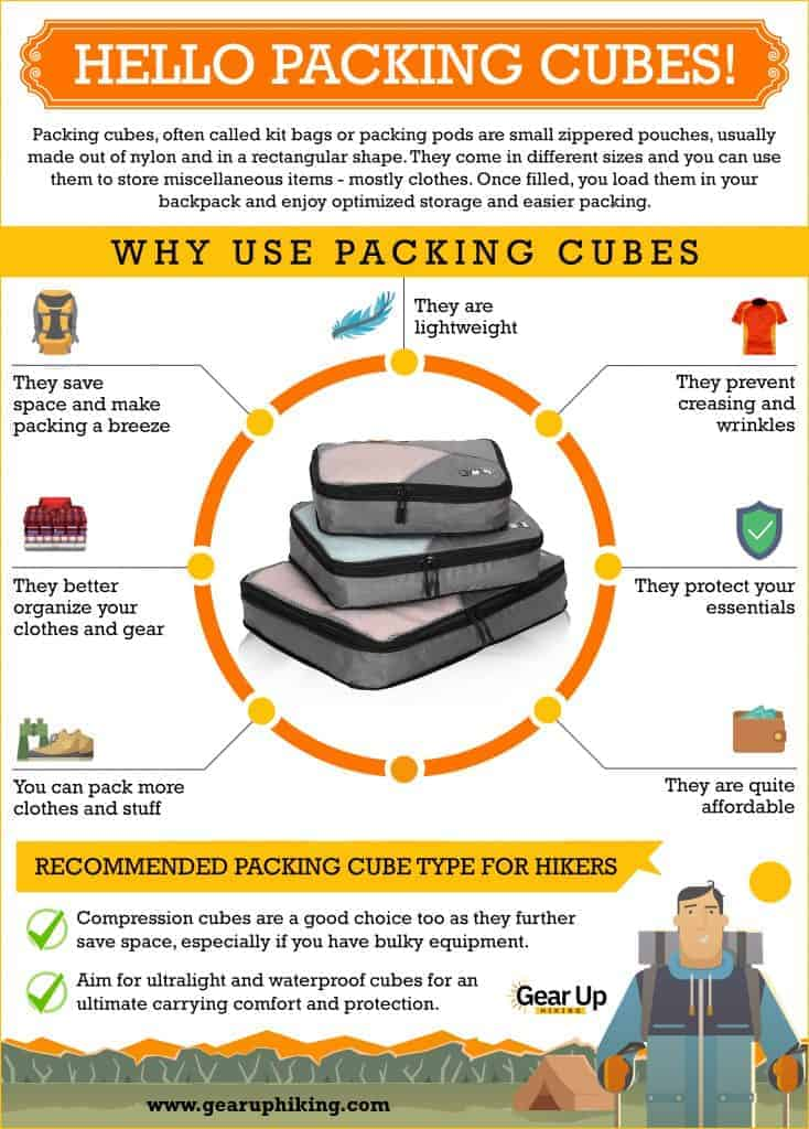 packing cubes infographic