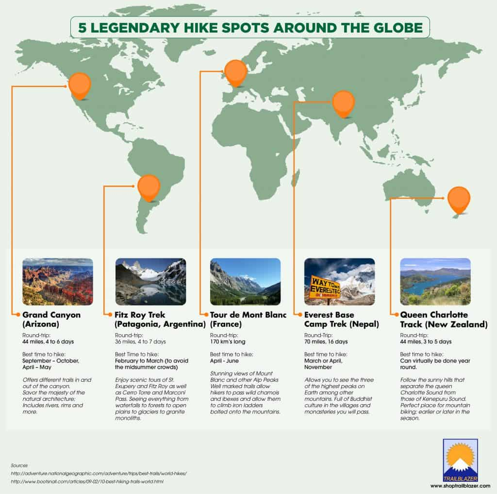 hiking sports infographic